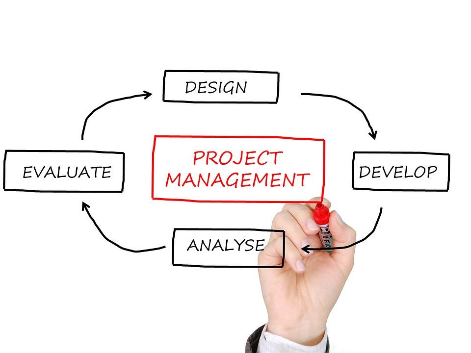 [PROJET] Améliorations du site gestiondeprojet.pm